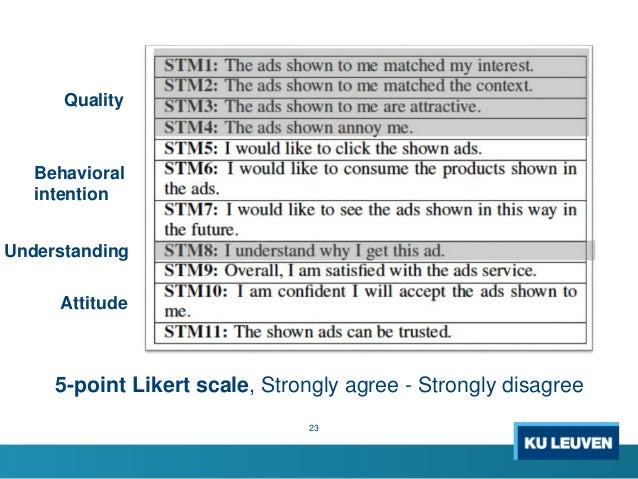 5-point Likert scale, Strongly agree - Strongly disagree Quality Behavioral intention Understanding Attitude 23