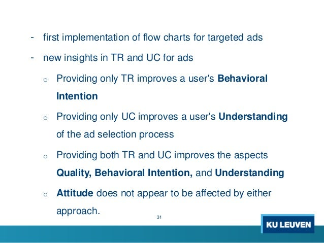 - first implementation of flow charts for targeted ads - new insights in TR and UC for ads o Providing only TR improves a ...