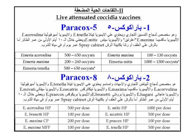 Avian coccidiosis pdf