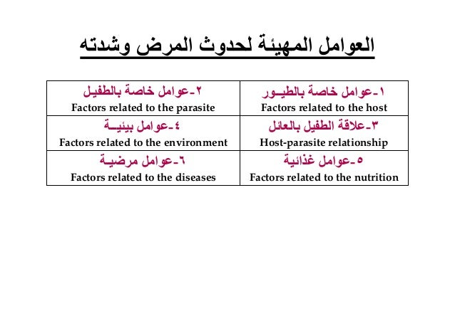 بالطفيل خاصة عوامل Factors related to the parasite ١-األيميريا نوع:اا ا رةا رة وا. مجموعات لثال...