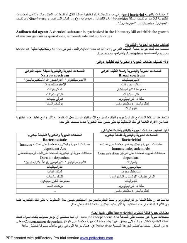 Avian pharmacology Dr Fares El-Khayat Slide 2