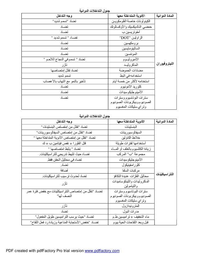 Avian pharmacology Dr Fares El-Khayat