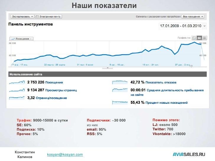 Наши показатели     Трафик: 9000-15000 в сутки         Подписчики: ~30 000   Помимо этого: SE: 60%                        ...