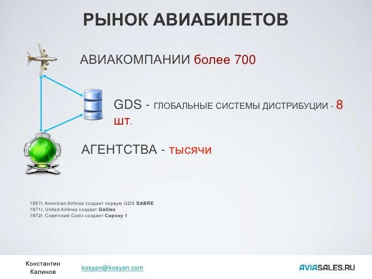 РЫНОК АВИАБИЛЕТОВ                      АВИАКОМПАНИИ более 700                                     GDS - ГЛОБАЛЬНЫЕ СИСТЕМЫ...