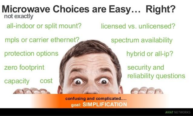 Microwave Technology Options Slide 2