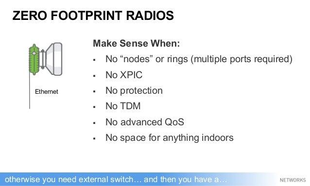 "ZERO FOOTPRINT RADIOS Make Sense When:  No ""nodes"" or rings (multiple ports required)  No XPIC  No protection  No TDM ..."