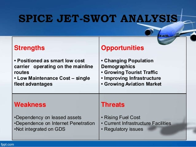 jetstar swot Company profile and swot analysis contains in depth it also operates in the low-cost airline segment through jetstar qantas provides time bound.