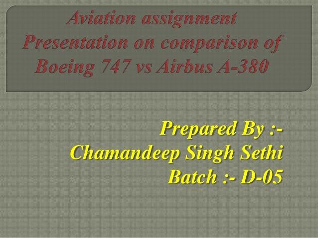 Prepared By :-Chamandeep Singh Sethi         Batch :- D-05