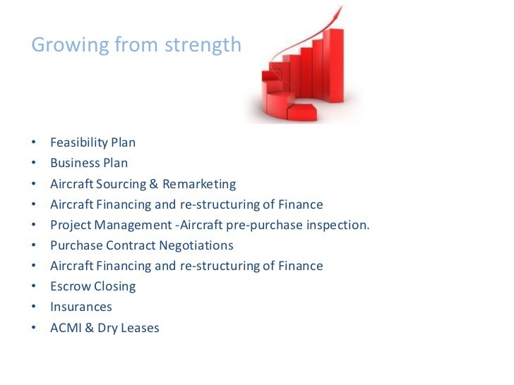 business plan for aircraft leasing