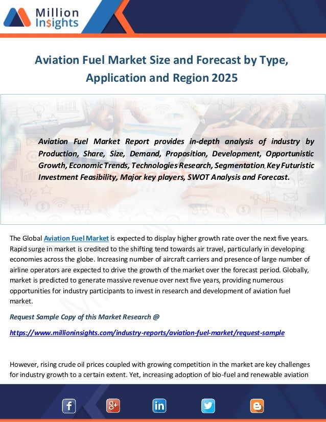 Aviation Fuel Market Size and Forecast by Type, Application and Regio…