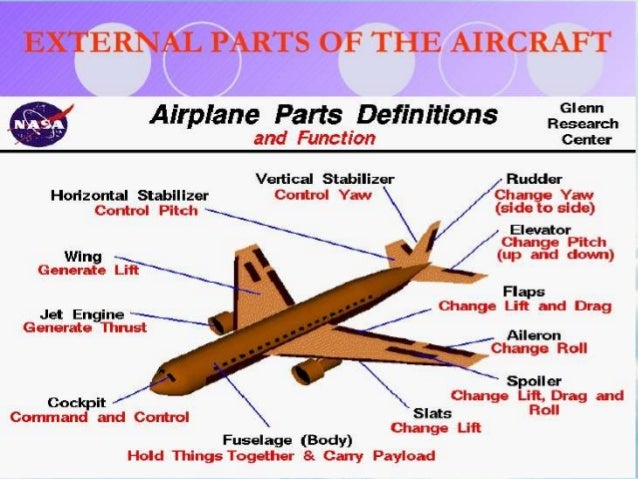 AVIATION PPT (RAHUL GUPTA)