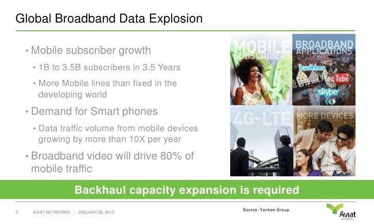 IP Mobile Backhaul Presentation Slide 2
