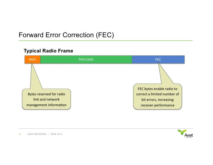 Forward Error Correction (FEC)     Typical Radio Frame        NMS                                PAYLOAD              ...