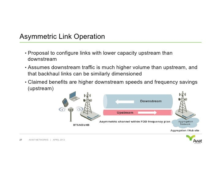 Asymmetric Link Operation     • Proposal to configure links with lower capacity upstream than      downstream     • Assu...