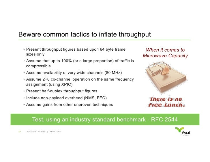 Beware common tactics to inflate throughput     • Present throughput figures based upon 64 byte frame             When it...