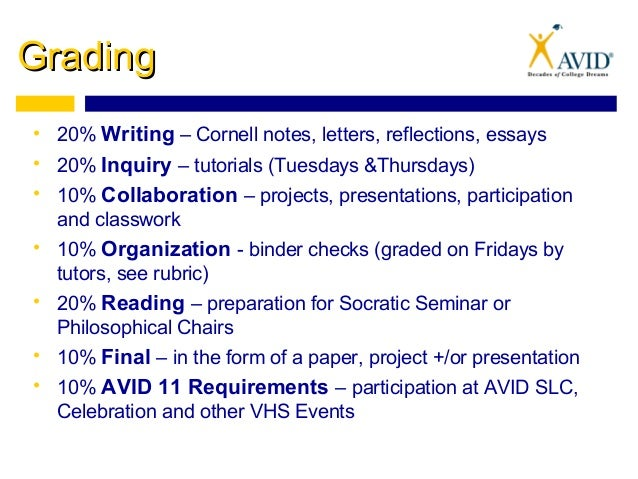 avid college research paper This is the sophomore avid homepage here are the supporting materials for the career/college research paper.