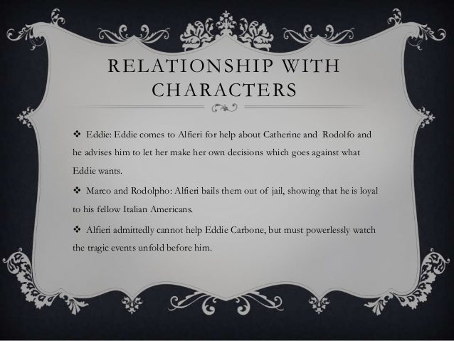 discuss the characters of marco and rodolfo essay The theme of honour essay  honour i will discuss the relationship between eddie and catherine, the relationship between beatrice and eddie and rodolfo and marco.