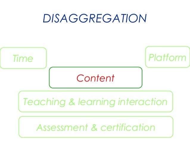 DISAGGREGATION Platform  Time Content  Teaching & learning interaction Assessment & certification