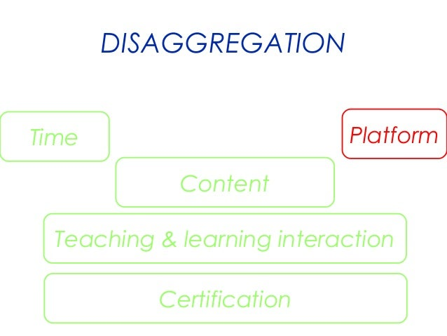 DISAGGREGATION Platform  Time Content  Teaching & learning interaction Certification