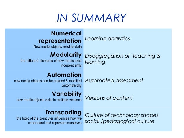 IN SUMMARY A modularised, variable, transcoded teaching and learning landscape