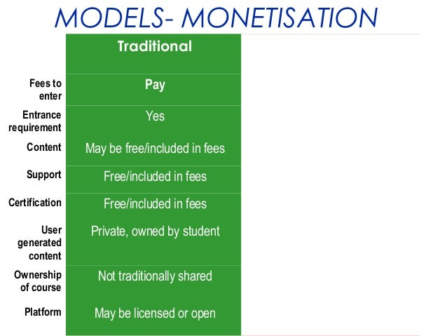 MODELS- MONETISATION Traditional  New model (MOOC)  Fees to enter  Pay  No  Entrance requirement  Yes  No  May be free/inc...