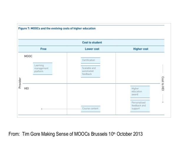 TENSIONS IN THE ECO SYSTEM o Values • Private sector imperatives • Higher education role - as a public good, for sake of k...
