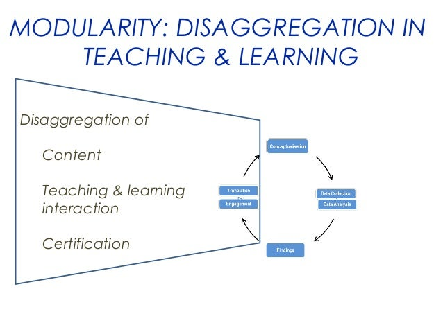 MODULARITY: DISAGGREGATION IN TEACHING & LEARNING Disaggregation of Content Teaching & learning interaction Certification