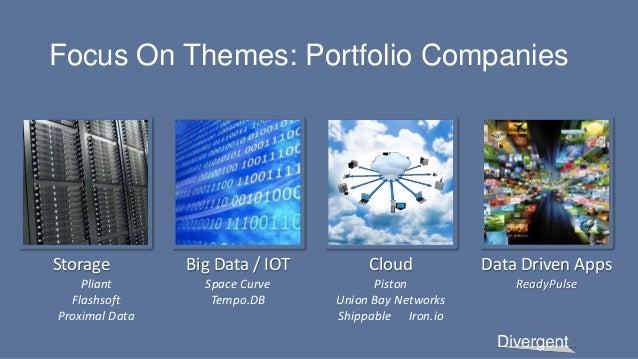 Focus On Themes: Portfolio Companies Data Driven Apps ReadyPulse Storage Pliant Flashsoft Proximal Data Big Data / IOT Spa...