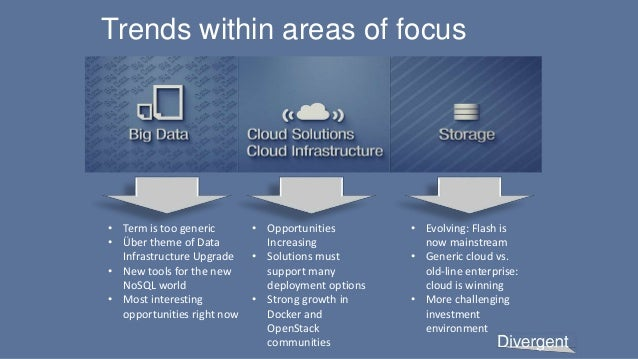 Trends within areas of focus • Term is too generic • Über theme of Data Infrastructure Upgrade • New tools for the new NoS...