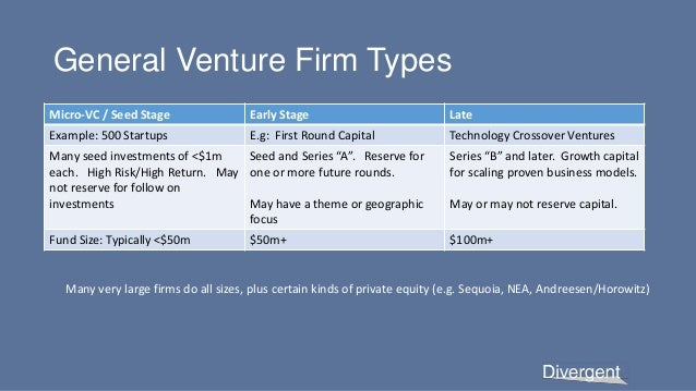 General Venture Firm Types Micro-VC / Seed Stage Early Stage Late Example: 500 Startups E.g: First Round Capital Technolog...