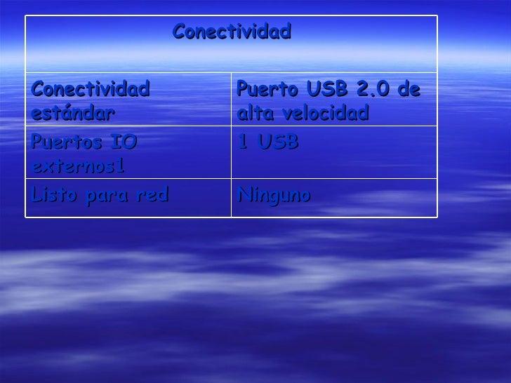 Conectividad Conectividad estándar Puerto USB 2.0 de alta velocidad Puertos IO externos1 1 USB Listo para red Ninguno