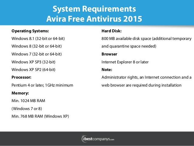 free antivirus for windows xp sp3 32 bit