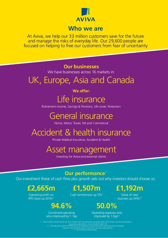 Who we are At Aviva, we help our 33 million customers save for the future and manage the risks of everyday life. Our 29,60...