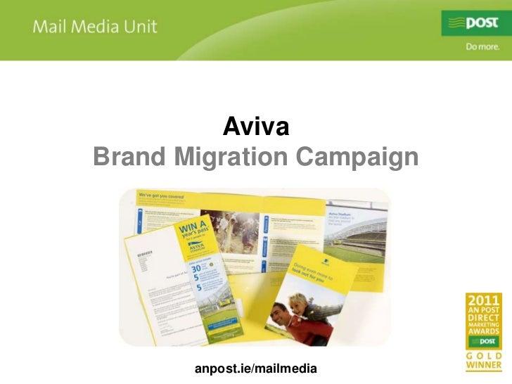 Aviva - Windows Azure Case Study, Aviva Drive - video ...