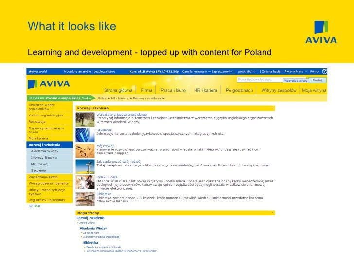 Melcrum SharePoint User Forum - Aviva