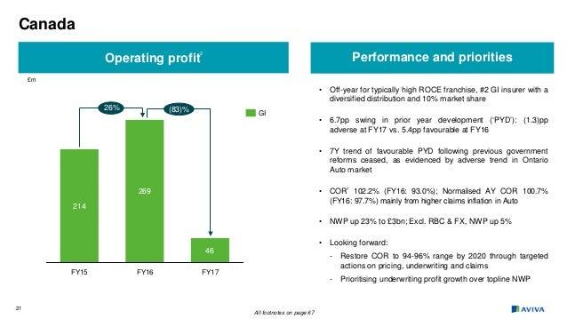 Aviva Full Year Results 2017 Investor Presentation