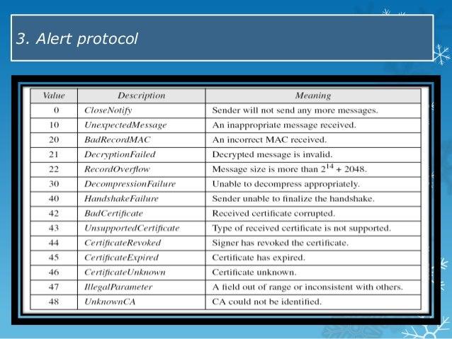 sslprotocol illegal protocol tlsv1.2