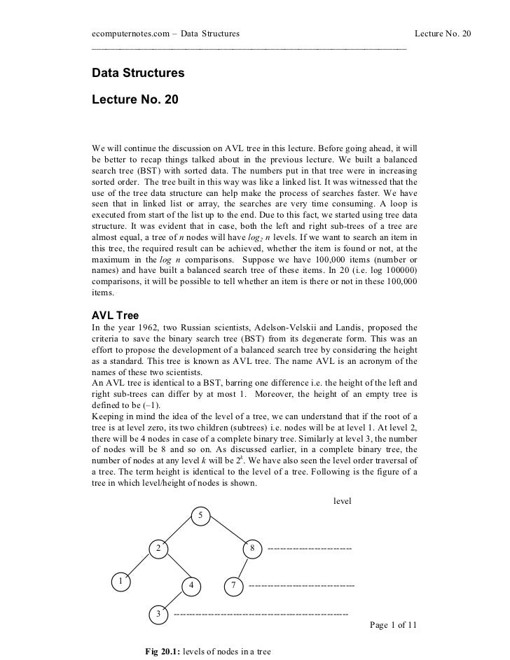 ecomputernotes.com Data Structures                                  Lecture No. 20________________________________________...