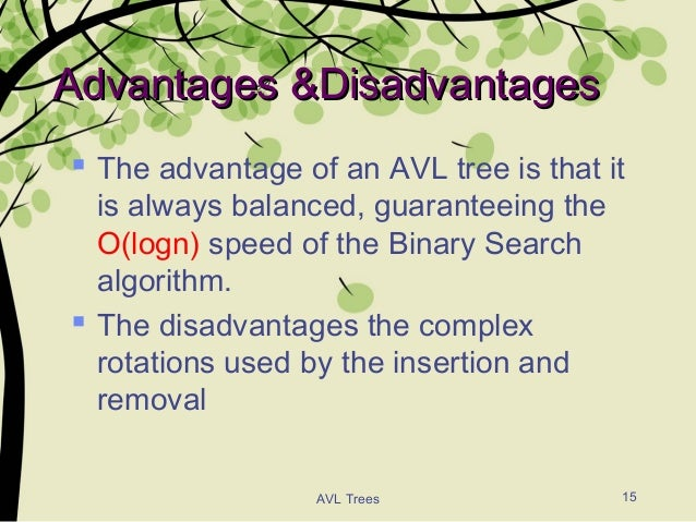 Definition of binary option signals reviews