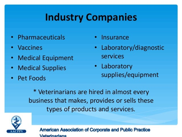 Reinventing Your Veterinary Career: Is Industry in Your