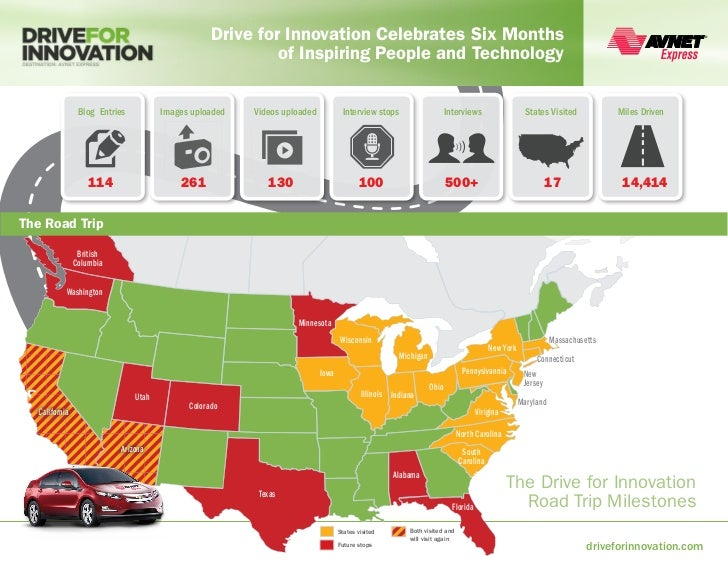 Drive for Innovation Celebrates Six Months                                                            of Inspiring People ...
