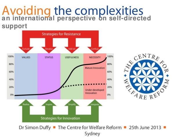 an international perspective on self-directedsupportDr Simon Duffy ■ The Centre for Welfare Reform ■ 25th June 2013 ■Sydne...