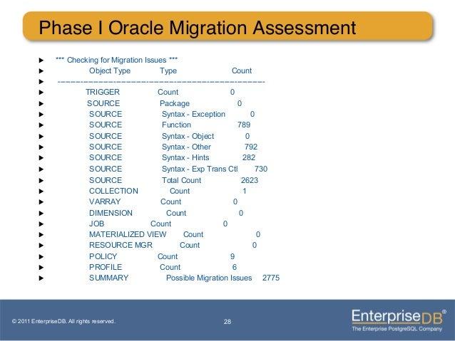 Avoiding The Pitfallsof Oracle Migration 2013