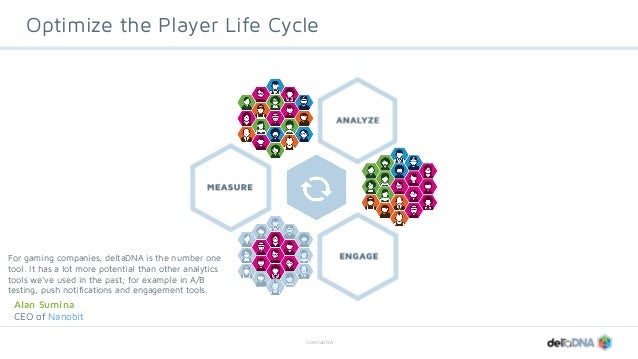 ©deltaDNA Optimize the Player Life Cycle For gaming companies, deltaDNA is the number one tool. It has a lot more potentia...