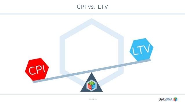 ©deltaDNA CPI vs. LTV