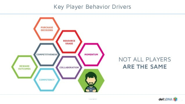 ©deltaDNA Key Player Behavior Drivers 8 NOT ALL PLAYERS ARE THE SAME