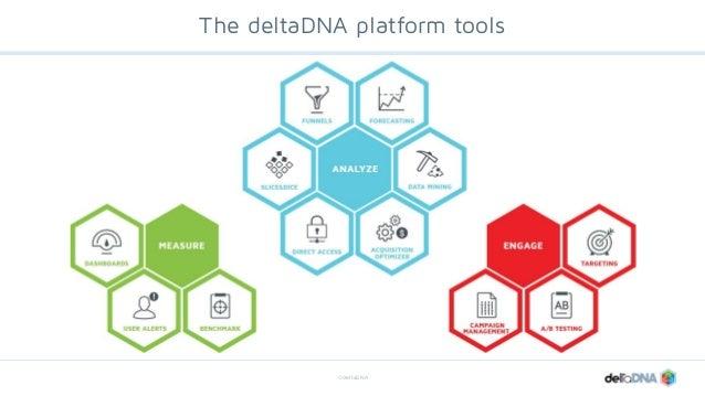 ©deltaDNA The deltaDNA platform tools