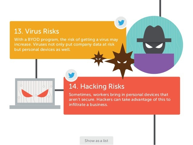 14. Hacking Risks Sometimes, workers bring in personal devices that aren't secure. Hackers can take advantage of this to i...