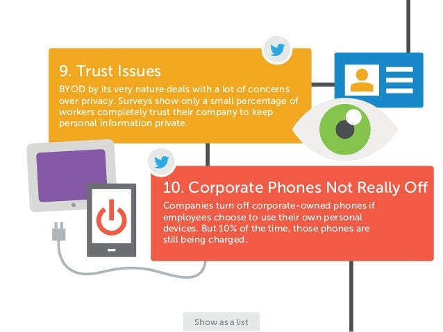 9. Trust Issues BYOD by its very nature deals with a lot of concerns over privacy. Surveys show only a small percentage of...