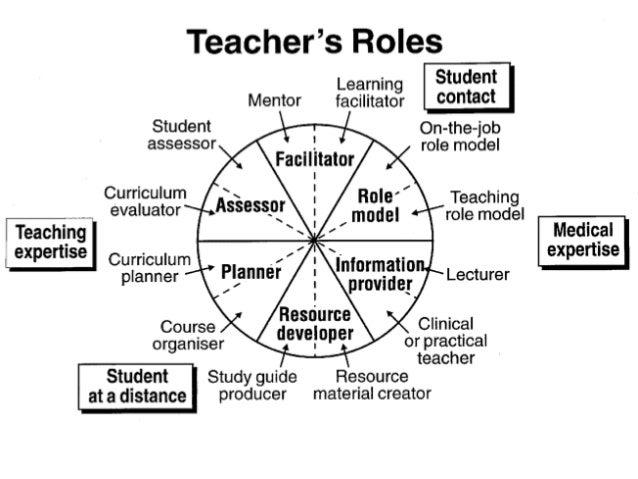 Avoiding teacher burnout usc 2016
